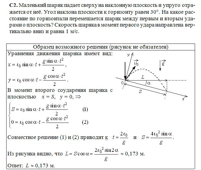 модуль скорости тележки относительно поверхности крылом
